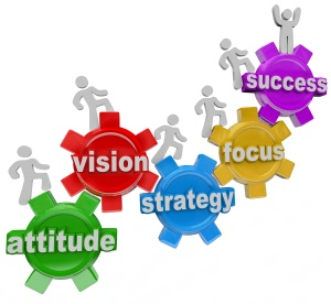 A team of people walking upward on connected gears with the words Attitude, Vision, Strategy, Focus and Success symbolizing the elements necessary to achieve a goal and be successful in business or life